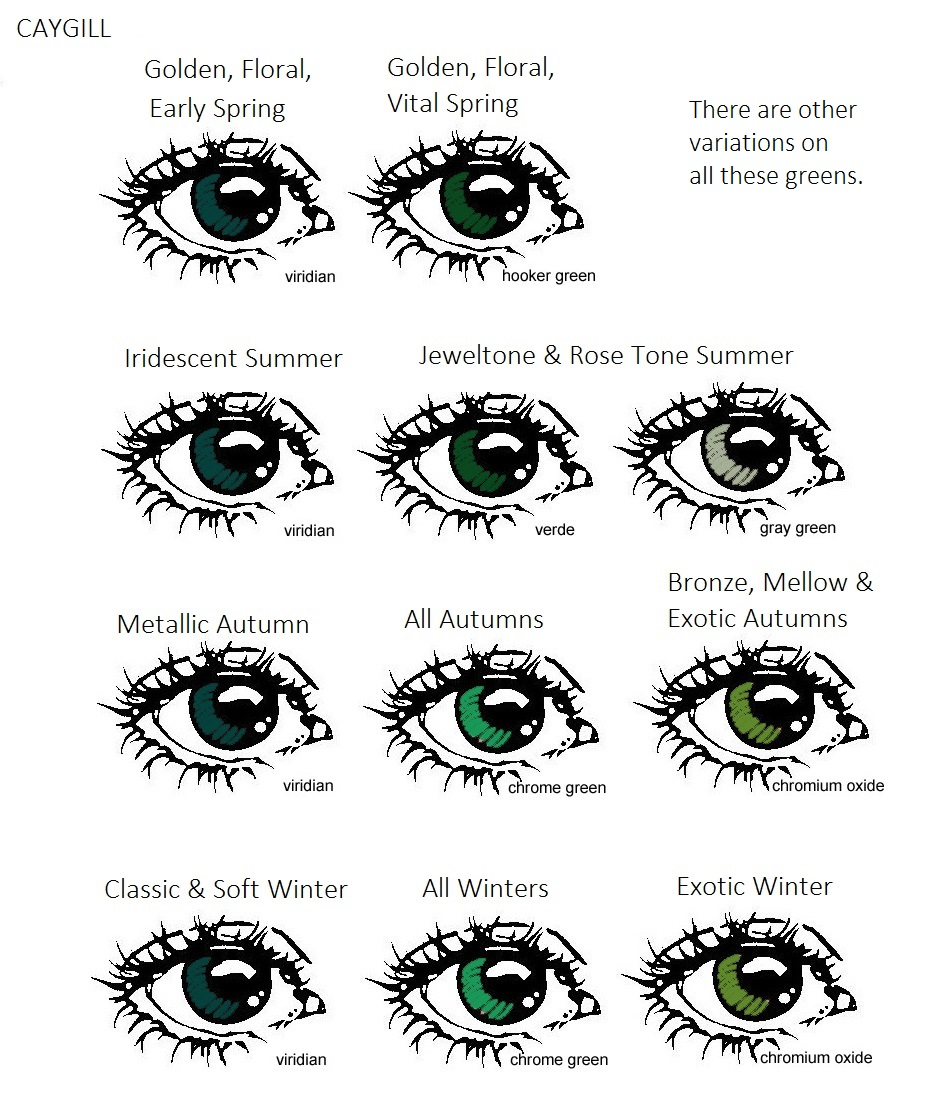 caygill eye colors